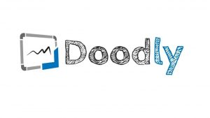 Doodly Drawing Software Video Sales Letter Funnel